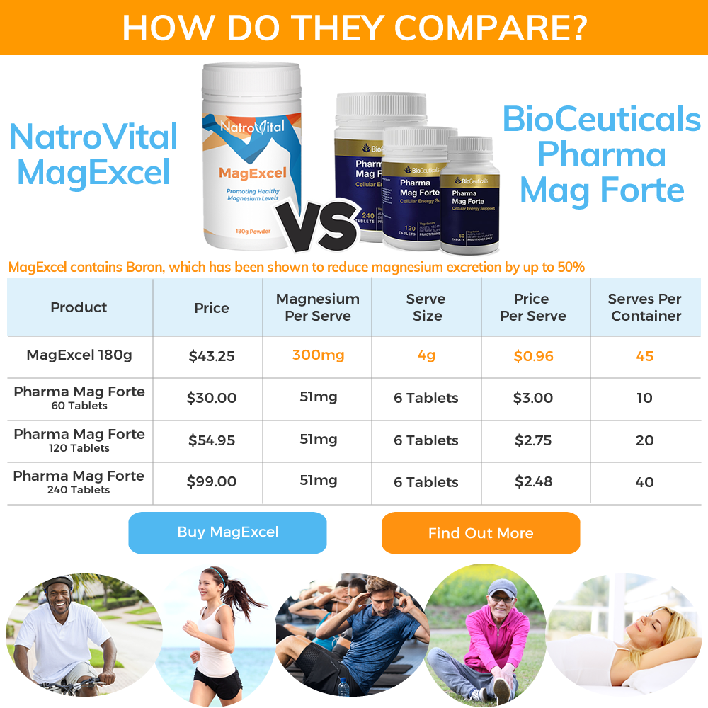 NatroVital MagExcel vs BioCeuticals Pharma Mag Forte Comparison Table