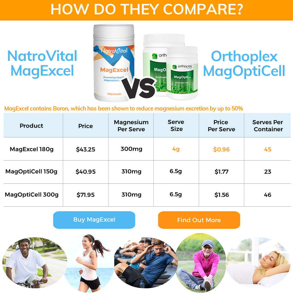NatroVital MagExcel vs Orthoplex MagOptiCell Comparison Table