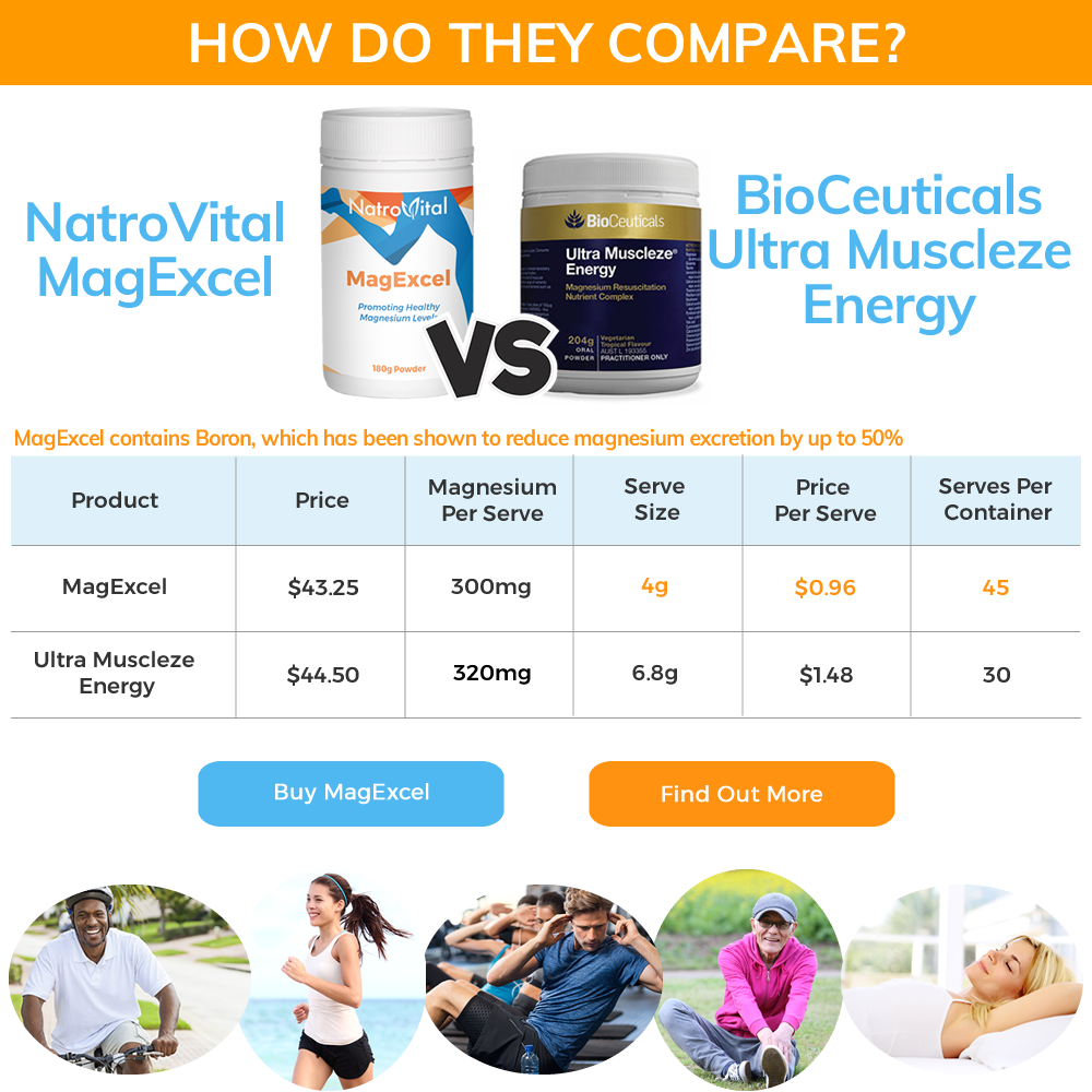NatroVital MagExcel vs BioCeuticals Ultra Muscleze Energy Comparison Table