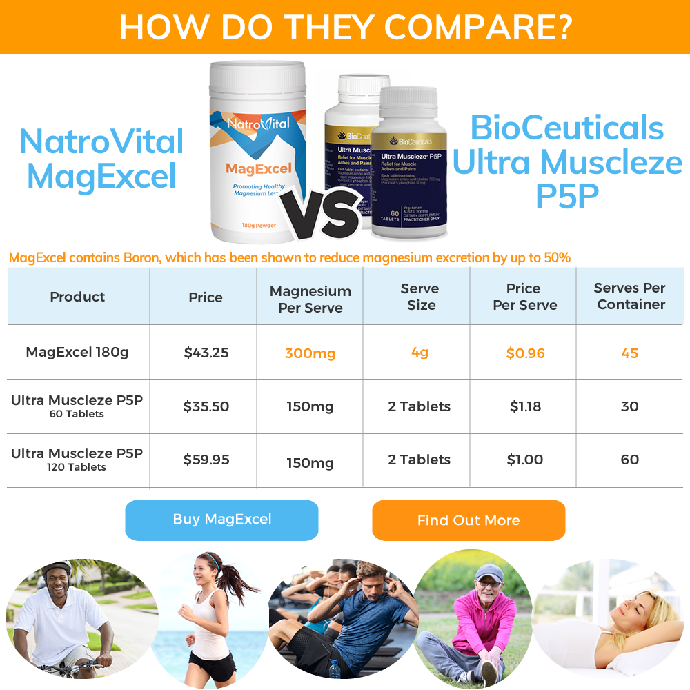 NatroVital MagExcel vs BioCeuticals Ultra Muscleze P5P Comparison Table