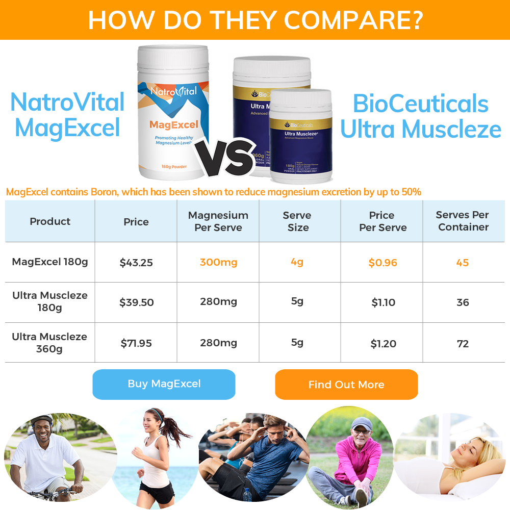 NatroVital MagExcel vs BioCeuticals Ultra Muscleze Comparison Table