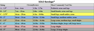 SOLO Bandage® (Sold in box of 12)