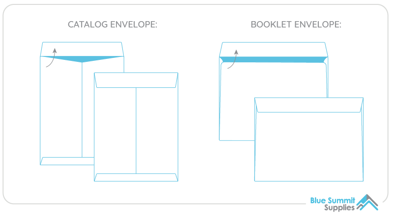 Booklet vs Catalogue envelopes