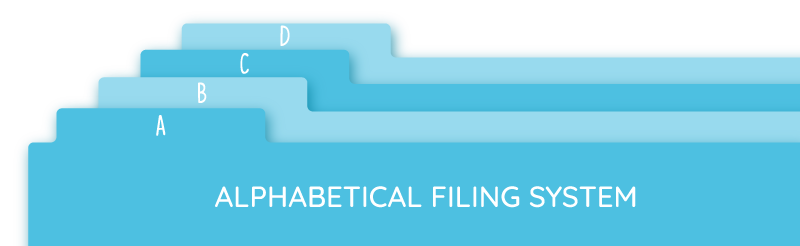 How to create an alphabetical filing system
