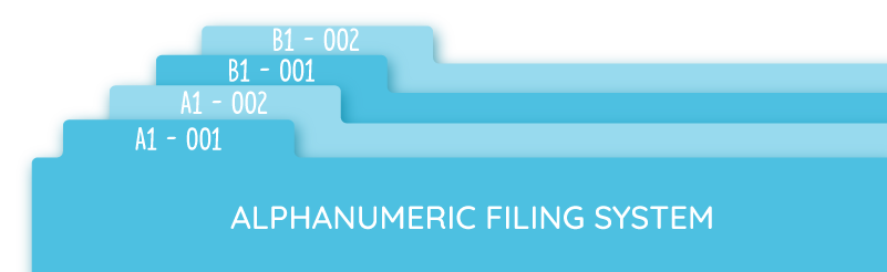 How to create an alphanumeric filing system