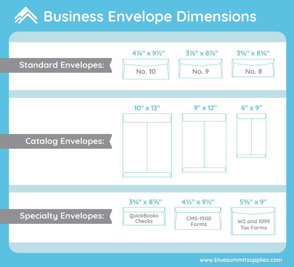 Business Envelope Dimensions Size Chart