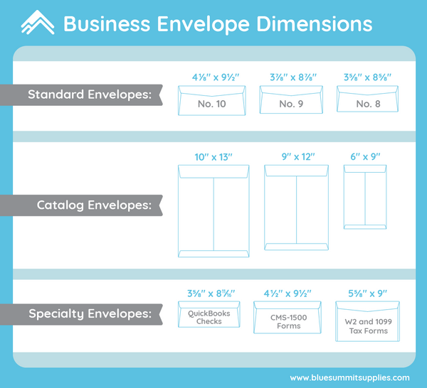 Envelope dimension graphic