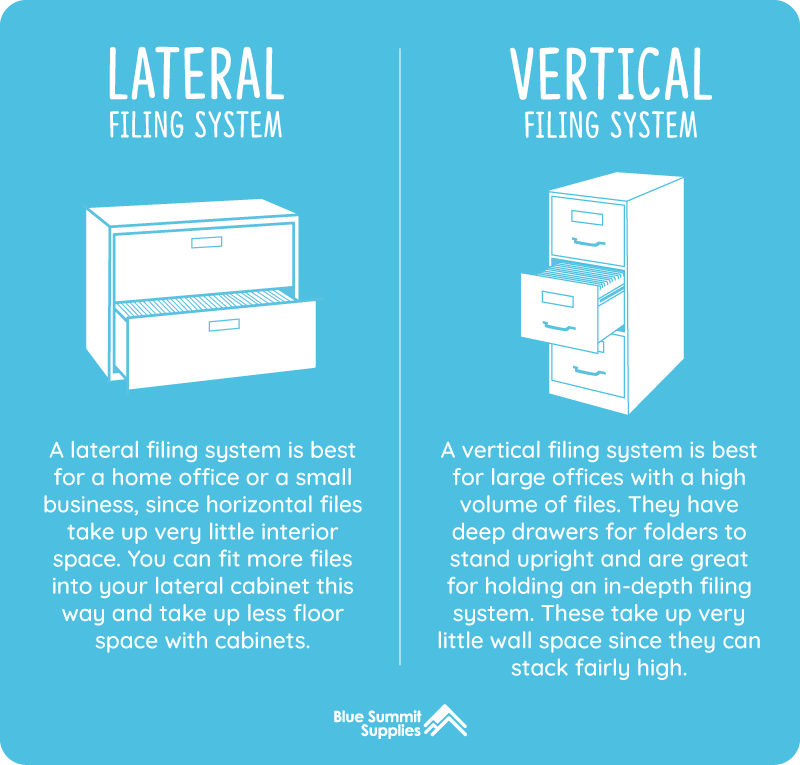 The difference between lateral vs vertical filing cabinets