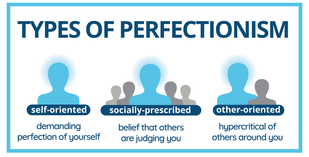 Types of perfectionism graphics