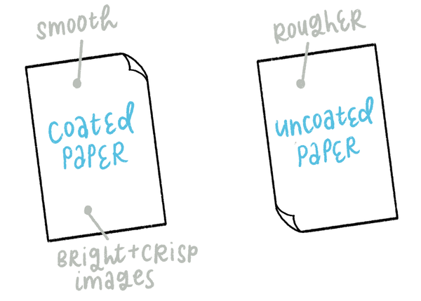 uncoated vs. uncoated