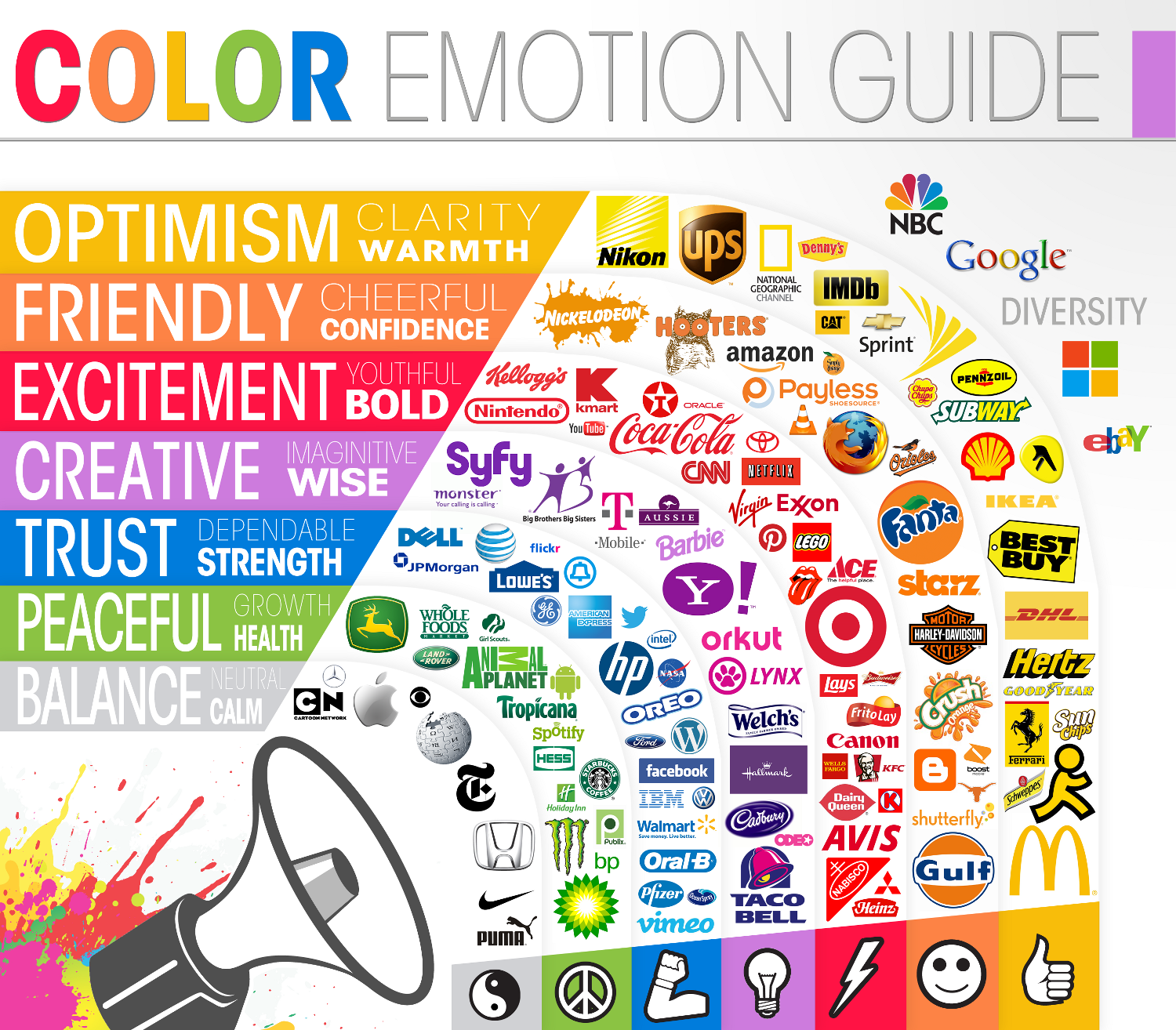 Direct Mail - Color Emotion Guide