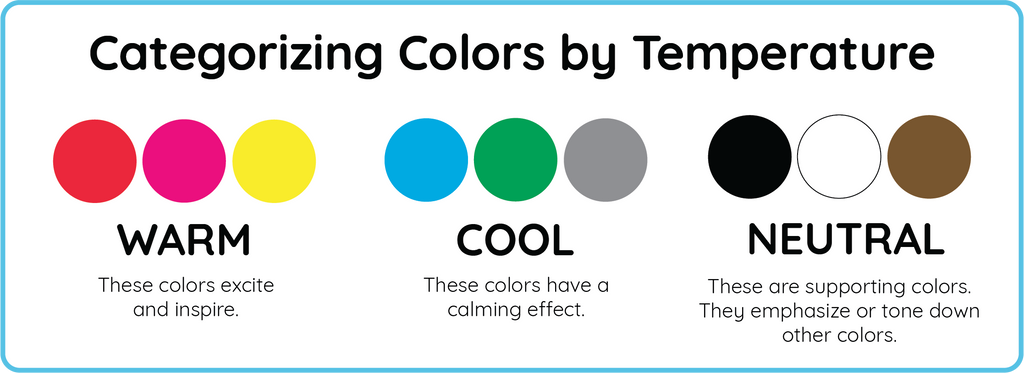 Color Temperature Infographic