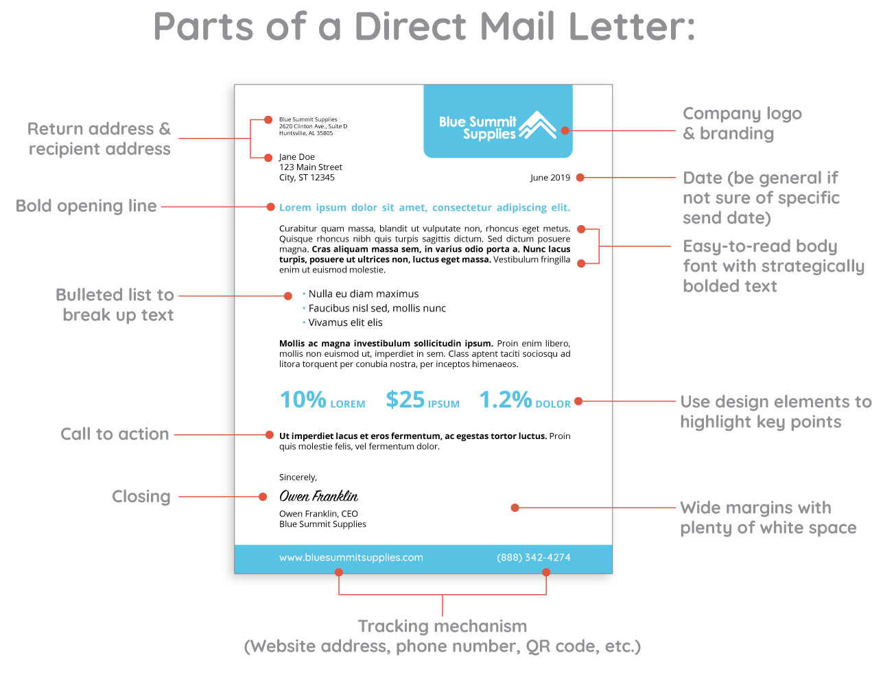 Direct mail letter example