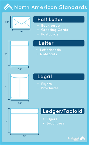 North American Standard Paper Sizes Chart