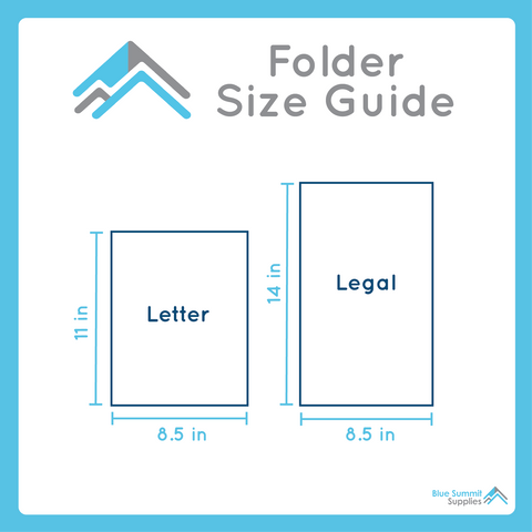 Folder Size Guide Infographic