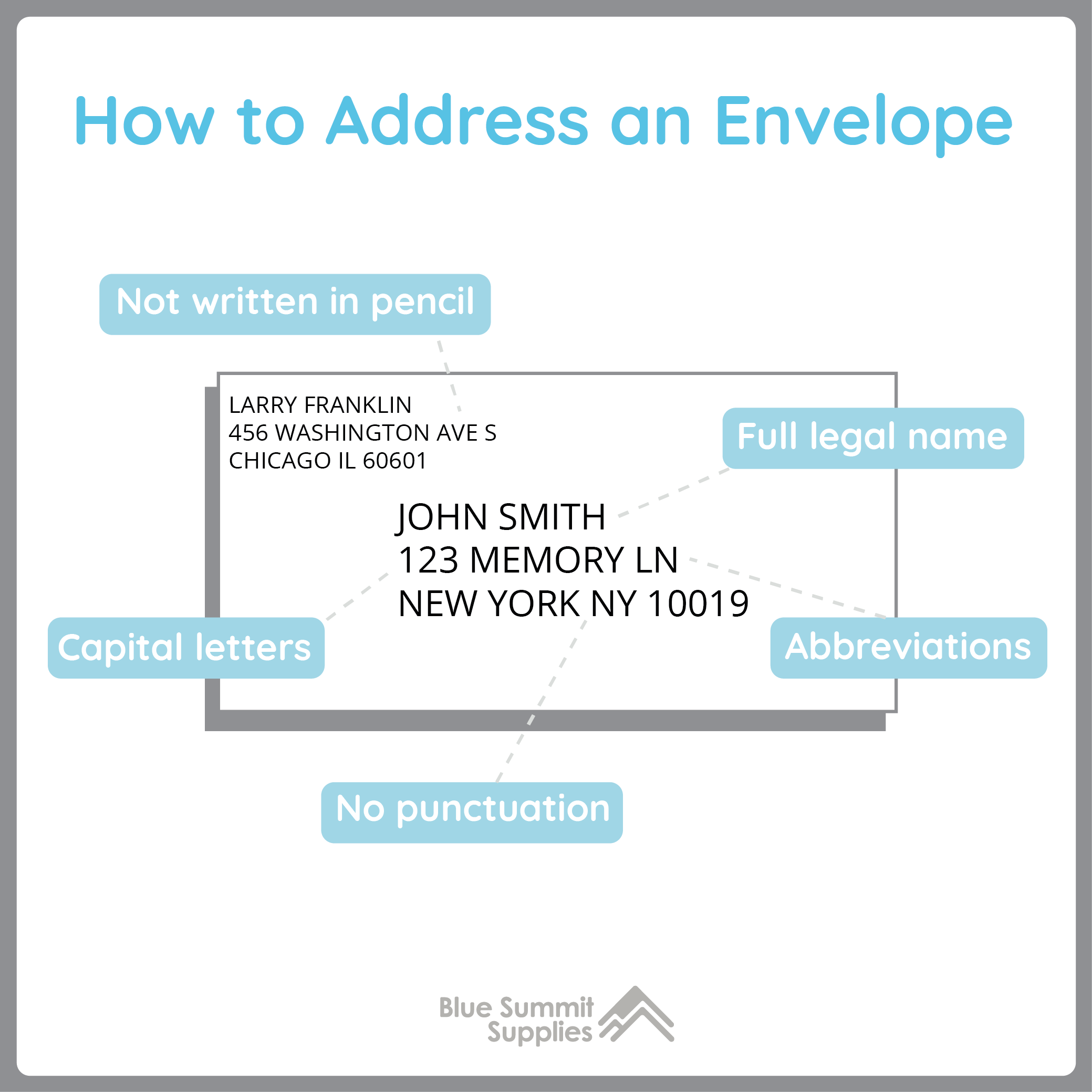 How To Address An Envelope What To Write On An Envelope Blue Summit Supplies