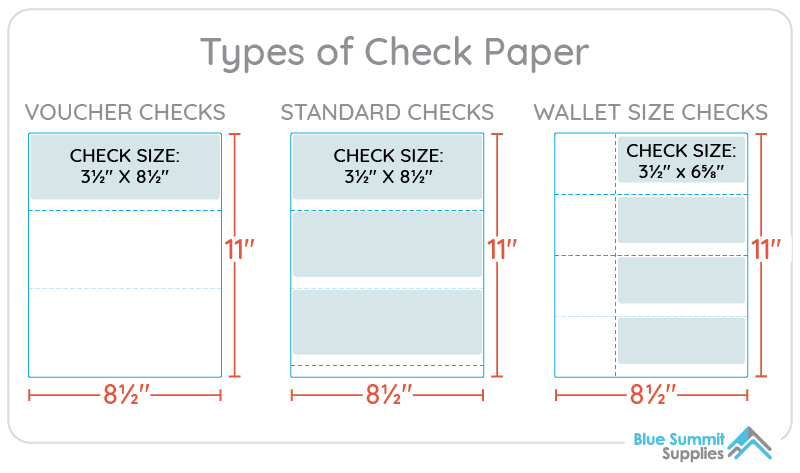 What type of check paper for Quickbooks checks?
