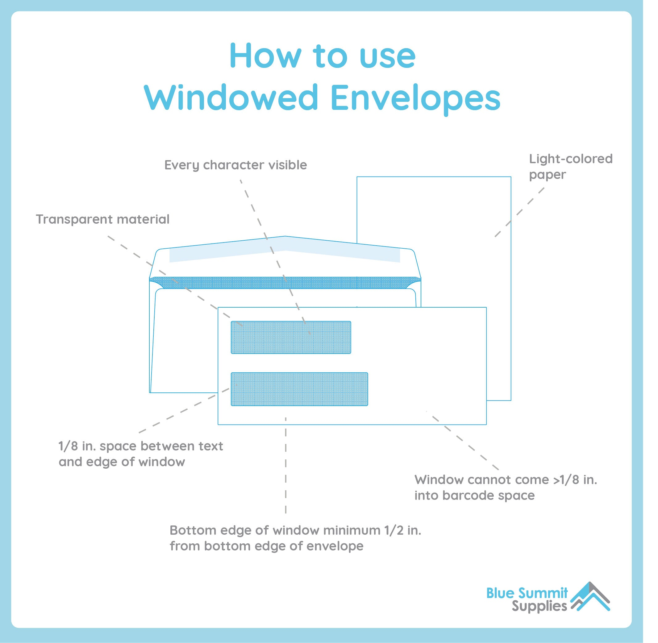 How to use a windowed envelope