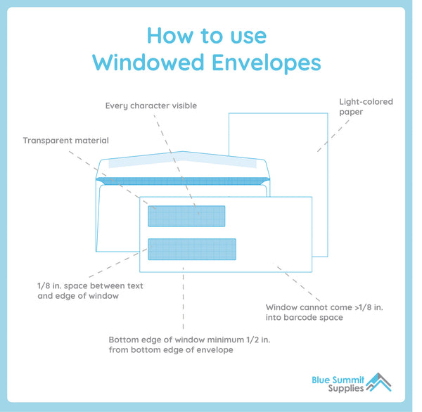 How to Use windowed envelopes graphic