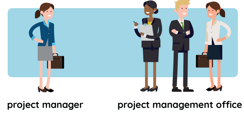project manager vs. pmo graphic
