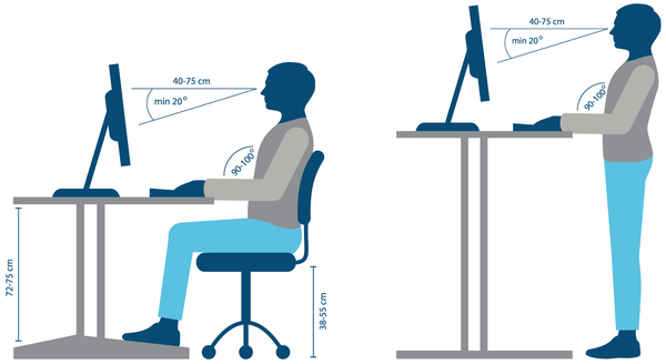 Standing desk vs chair