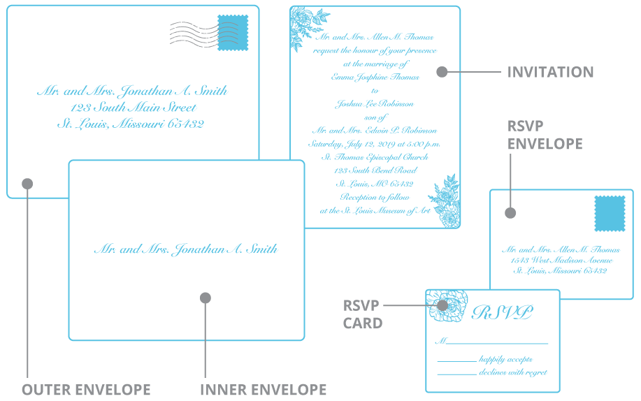 Parts of a wedding invitation suite