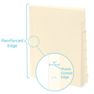 3 Ring Binder Dividers, 1/8 Cut Tabs, Manila, 96 Pack Binder Dividers Blue Summit Supplies