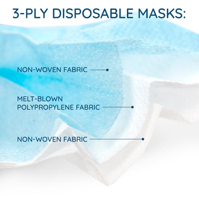 Disposable Face Masks, 200 Pack Face Masks Blue Summit Supplies