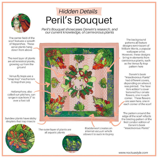 Noctua - Peril's Bouquet details, Carnivorous Plants in Victorian England, Green and Peach