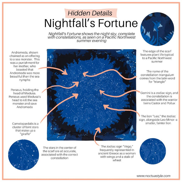 Noctua - Nightfall's Fortune details, Snoqualmie, Washington, Constellations, blue and Navy