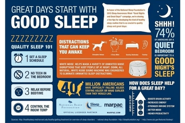 Sleep Infographic: Great Days Start With Good Sleep - Yogasleep | Love Real Sleep