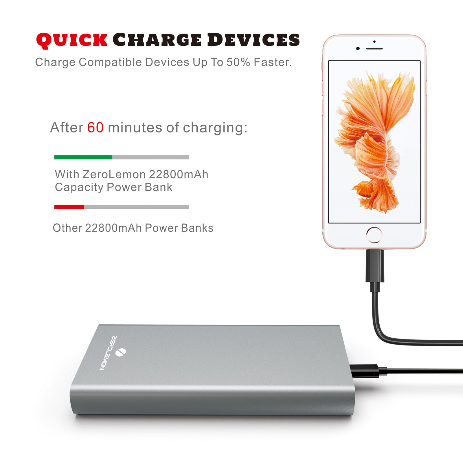 Lightest Power Bank 22800mAh Fast Charger [Shipping to US Only]