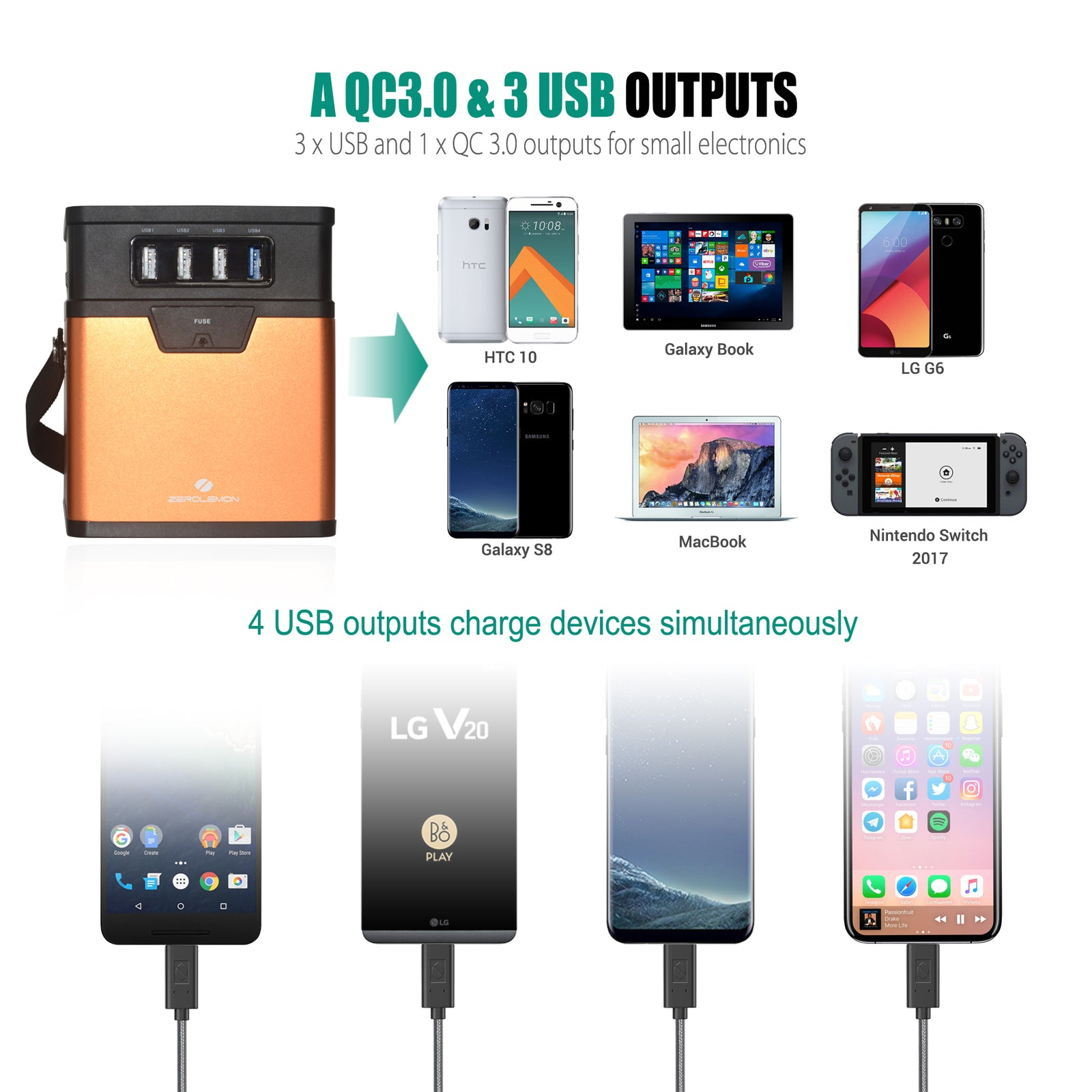 PowerCube 182Wh/50000mAh USB Quickcharge 3.0 Portable Power Station [Shipping to US Only]