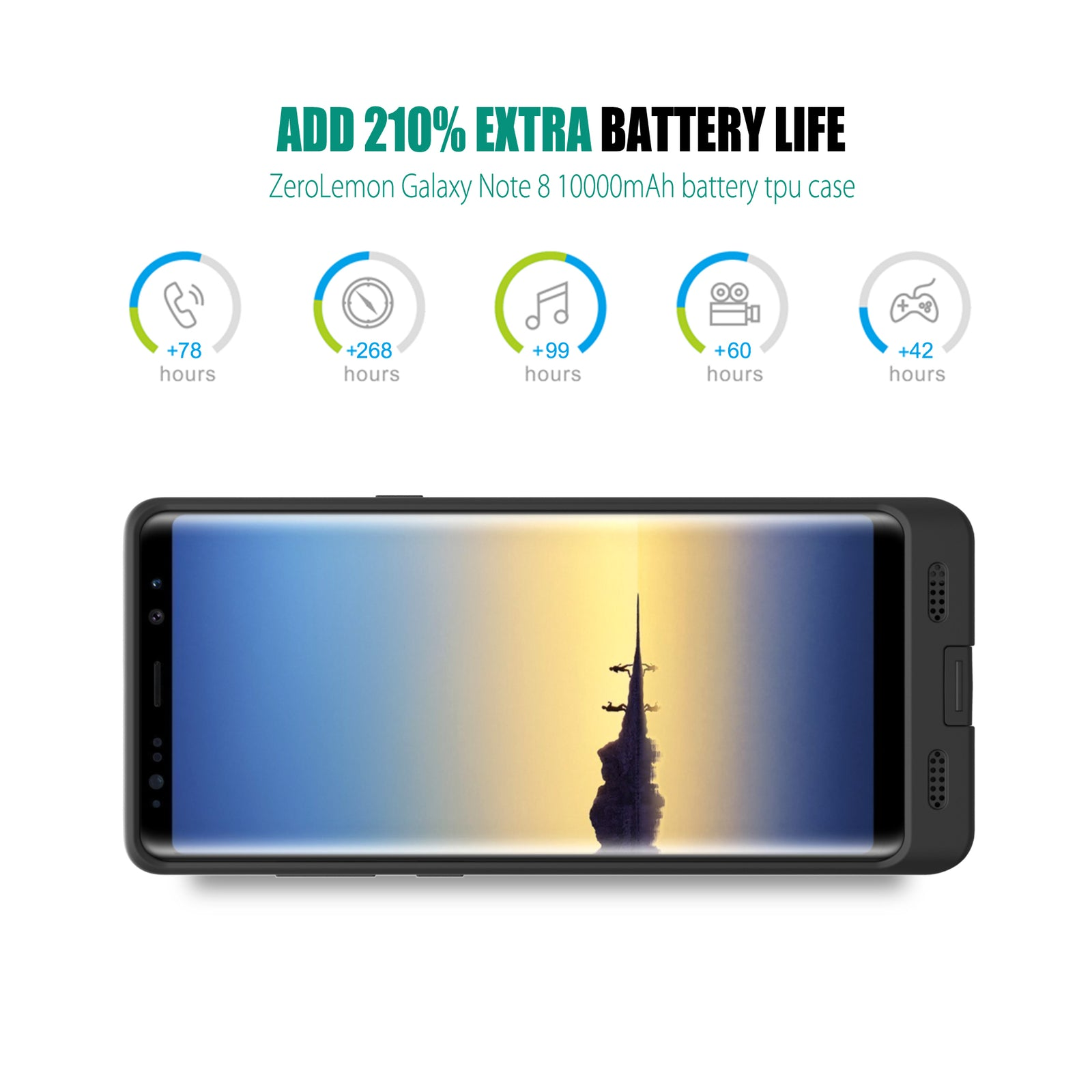 Galaxy Note 8 Battery Case 10000mAh[Shipping to Australia Only]
