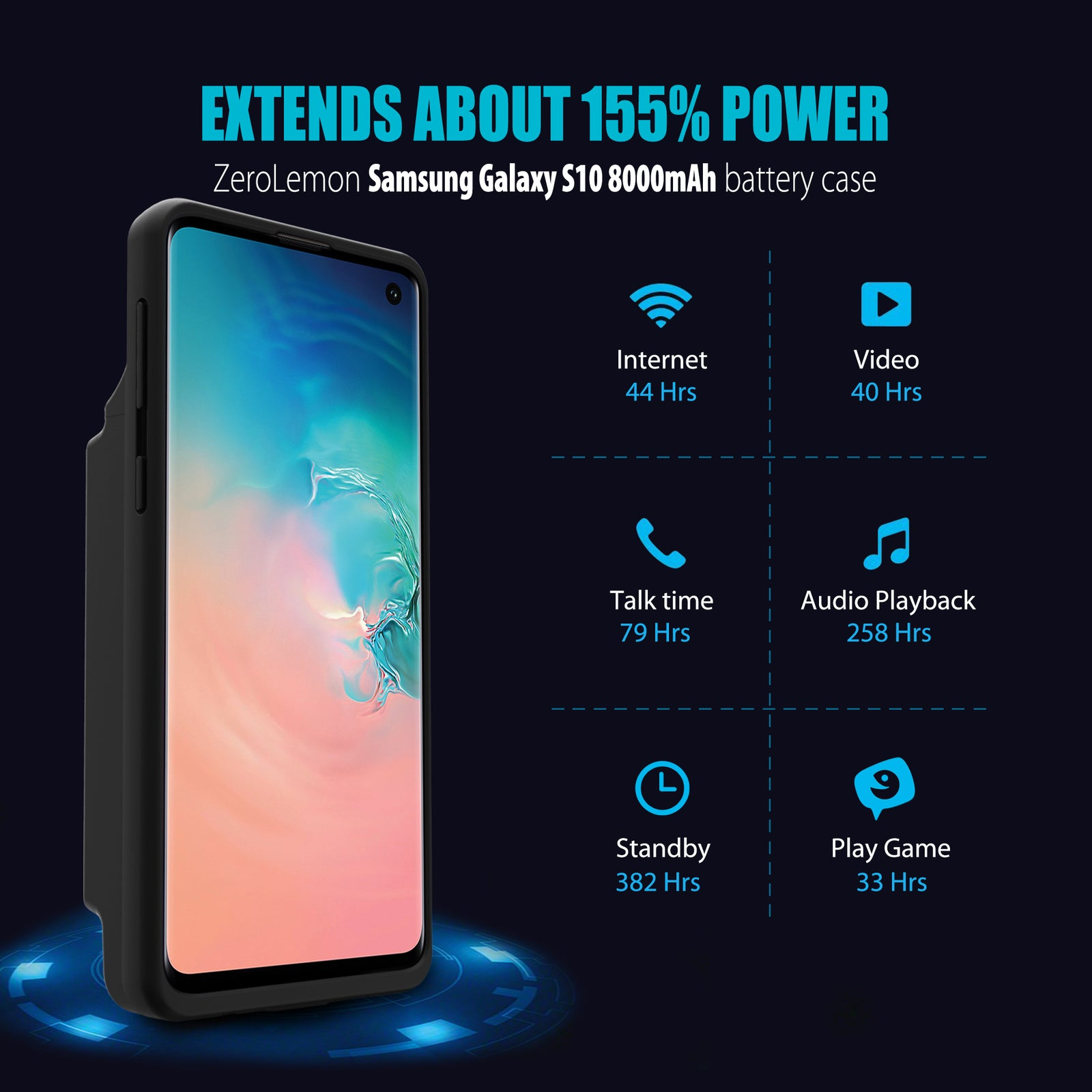 Galaxy S10 Extended Battery Case 8000mAh