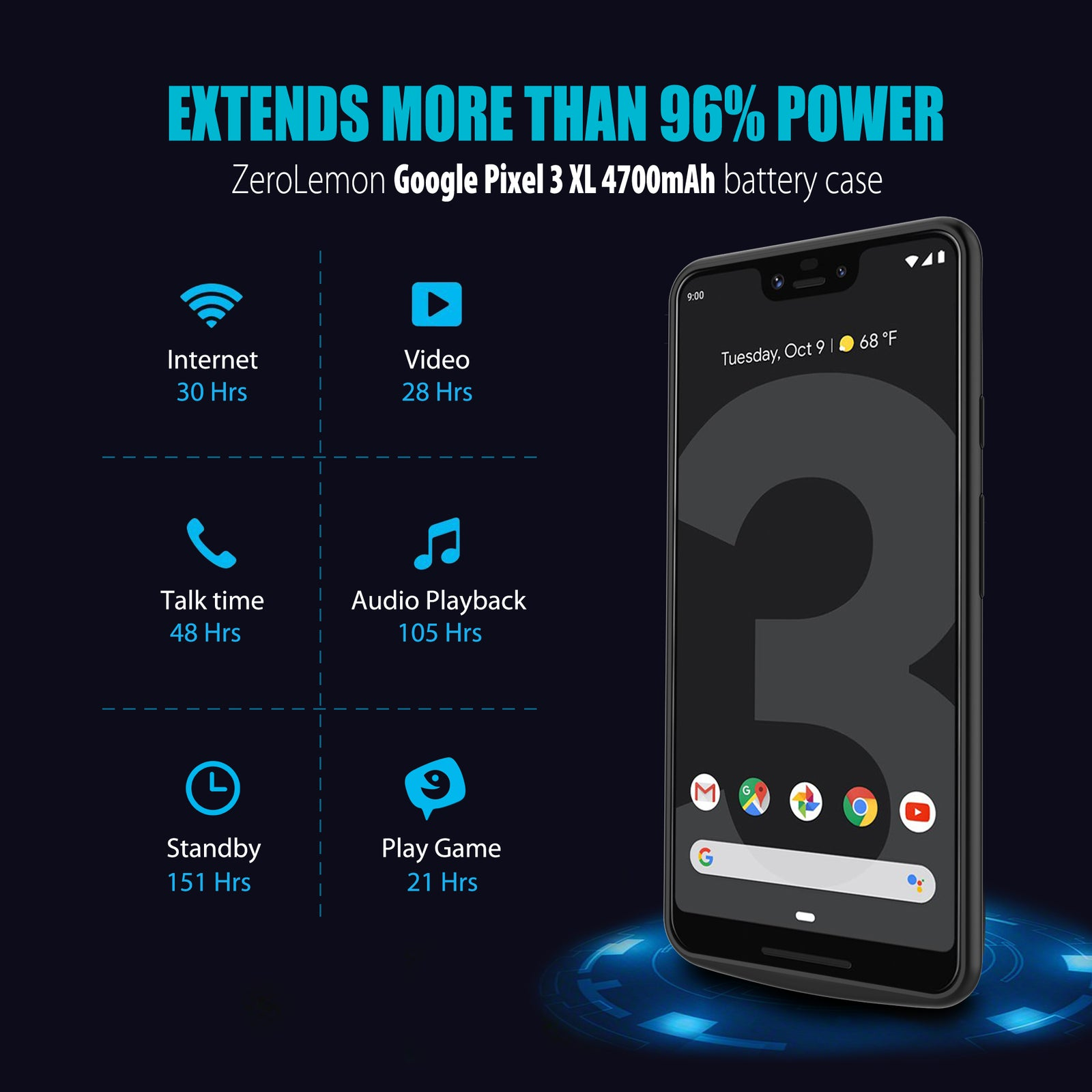 online store 2ce9f c9e31 Google Pixel 3 XL Battery Case 4700mAh– ZEROLEMON