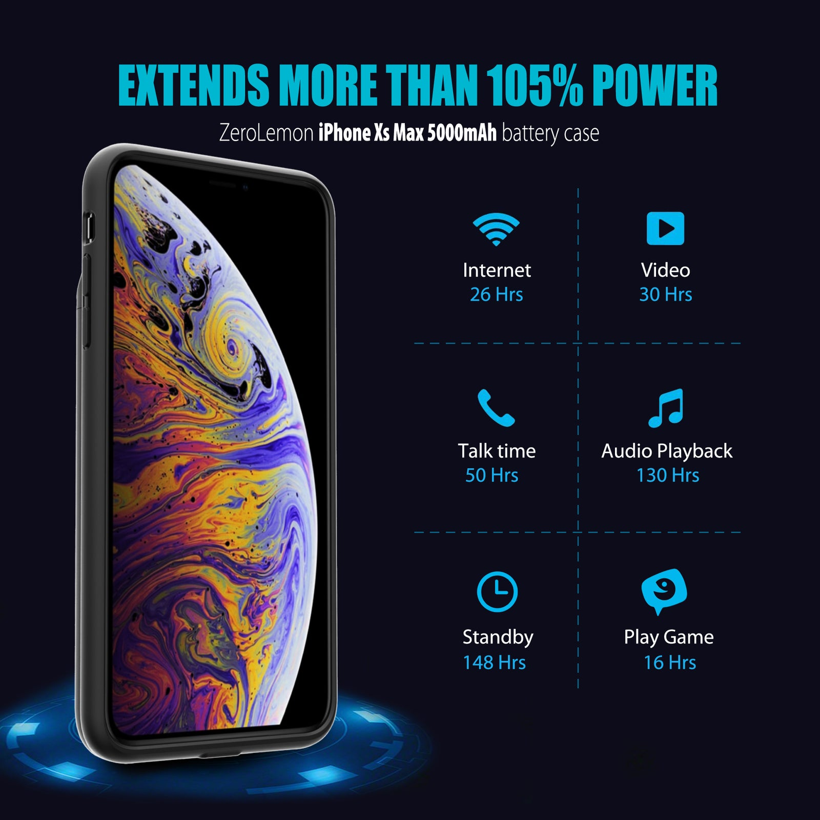 iPhone XS Max 6.5'' Battery Case 5000mAh