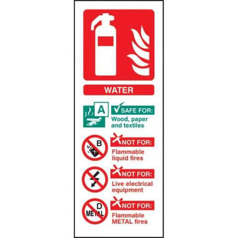 Water extinguisher identification sign from Floorsaver