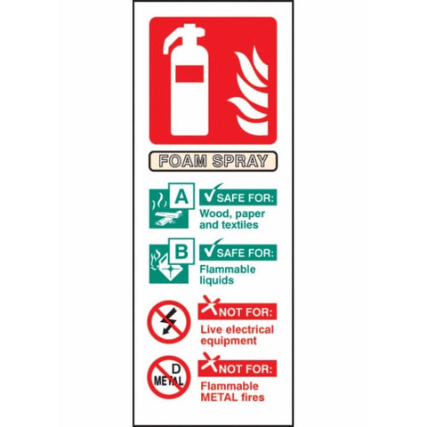AFFF extinguisher identification sign from Floorsaver