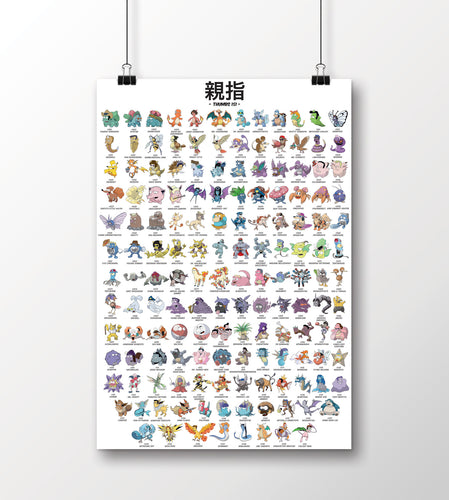 Simpsons x Pokemon Giant Poster