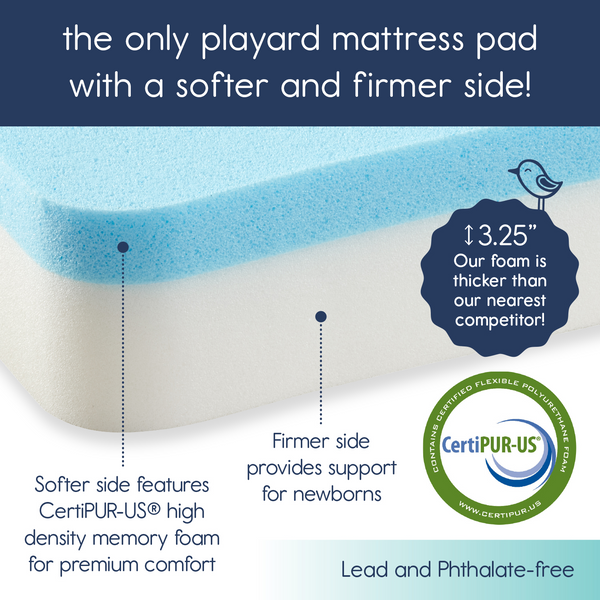 Dual-Sided Pack 'n Play Mattress Pad - hiccapop