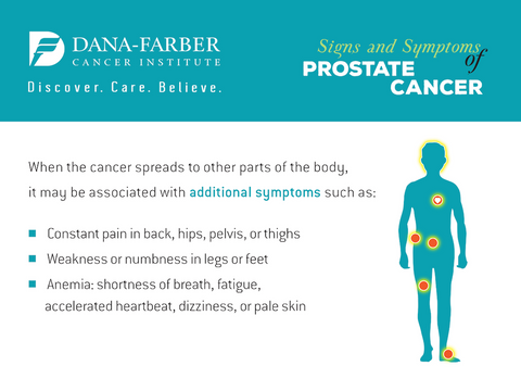 Other symptoms of Prostate Cancer