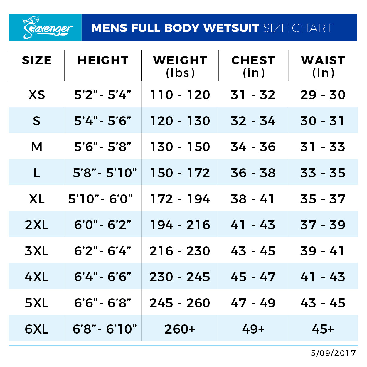 252aee96b4 Seavenger wetsuits are backed by a one-year limited warranty.
