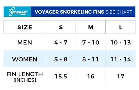 Voyager Snorkeling Fins Size Chart
