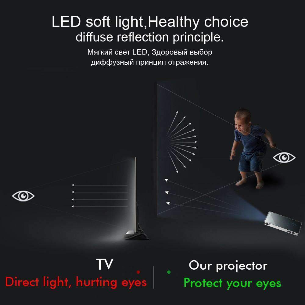 Mini HD LED DLP Projector with Battery, Electronics - Dgitrends