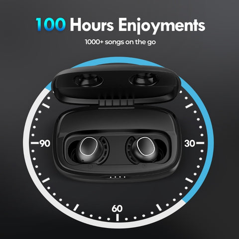 Noise Canceling Bluetooth 5.0 Earbuds with 2600mA Charging Case