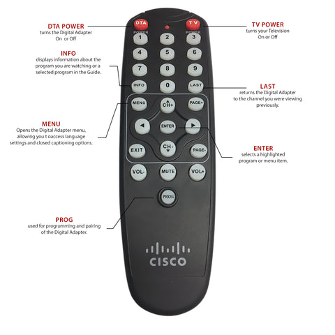 Cisco HDA-RF2.2 Remote Control for Digital Transport Adapter DTA 170HD 270HD HDA-IR2.2