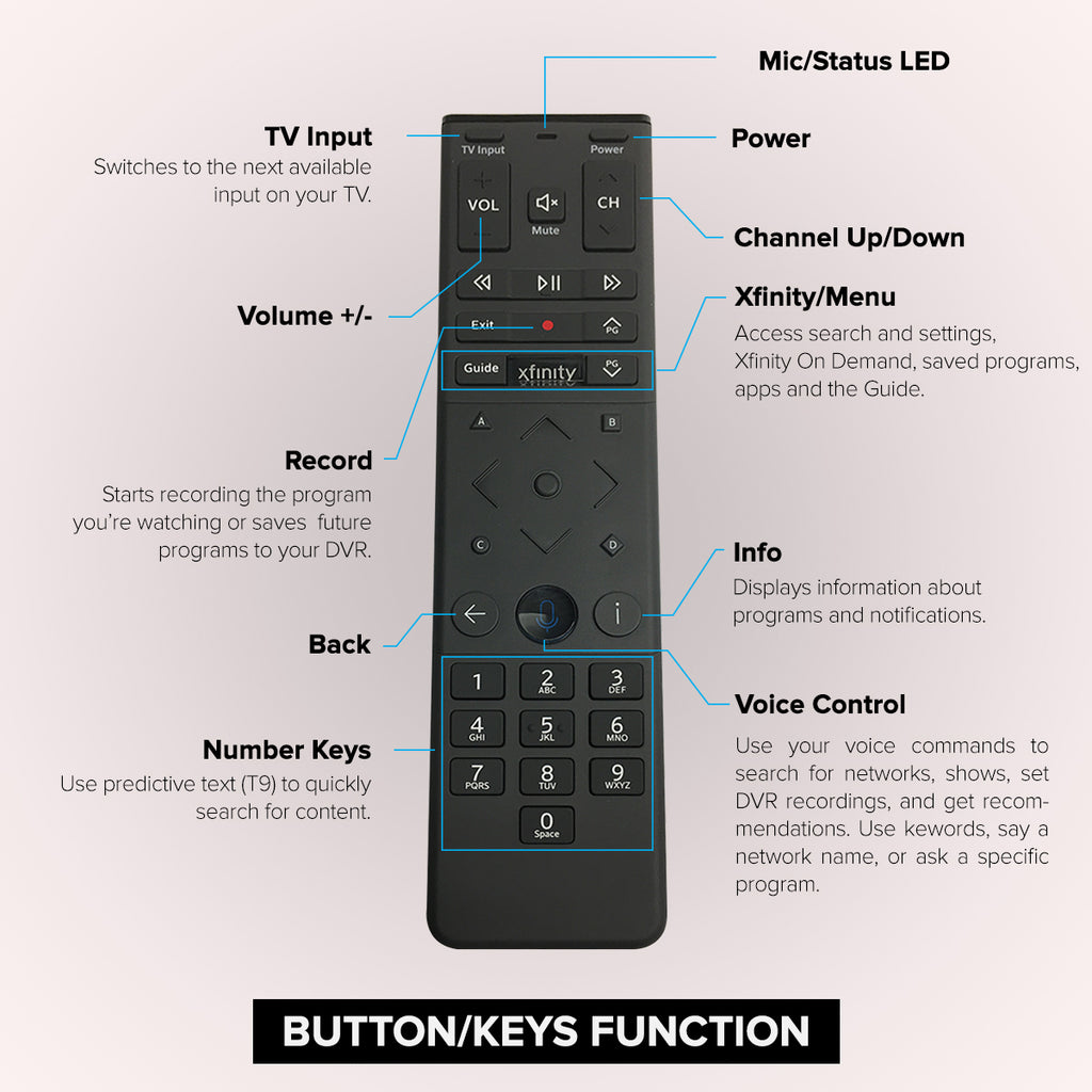 XFinity XR15 Comcast Voice Remote for XiD Xi5 X1 XG2 Receiver