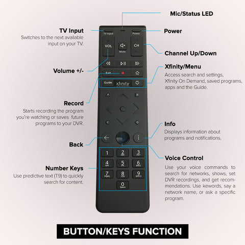 Original XFinity Comcast XR15 Voice Remote for XiD Xi5 X1 XG2 Receiver