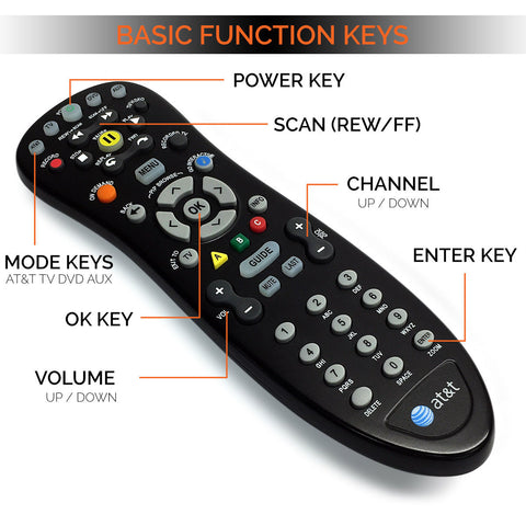 Image of At&t Uverse U-Verse S10-S1 Remote Control
